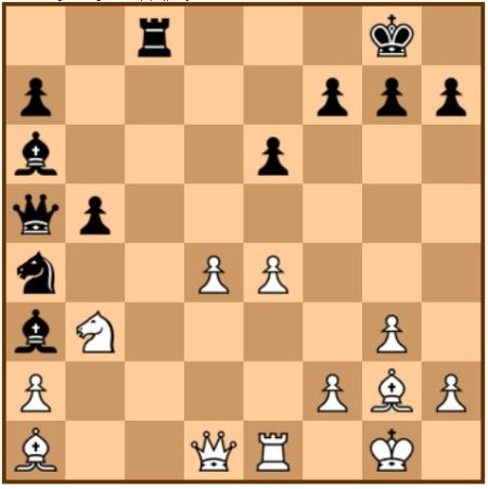 Kasparov-Karpov after 22.Nb3